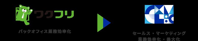 CX Value Labは、マネーフォワード関連会社「株式会社ワクフリ」と協業